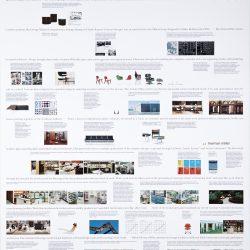 Herman Miller Timeline
